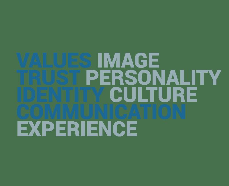 words describing brand development